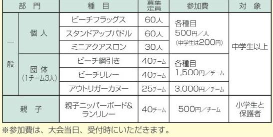 2016【オーシャンフェスタ】要項(中面) JPEG のコピー